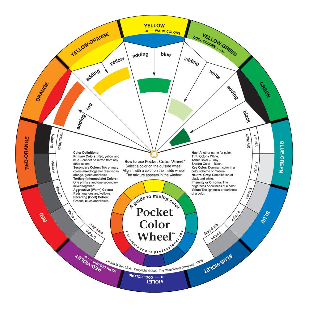 Pocket Colour Wheel (13cm)