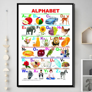 Home Decor Modular Picture Print Nordic Style Abc Alphabet Educational Poster High Quality Home And Garden Products