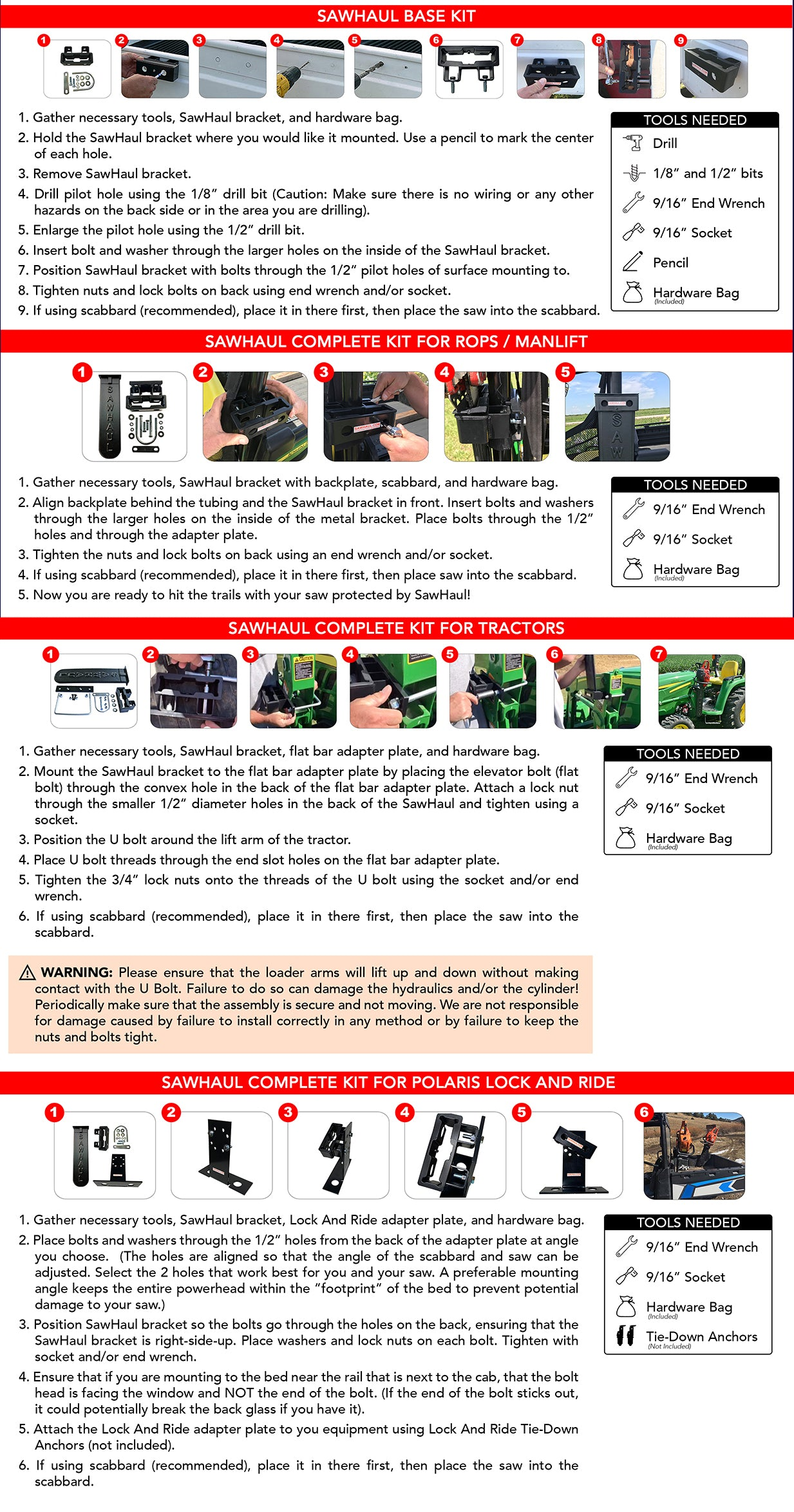 SawHaul Installation Instructions
