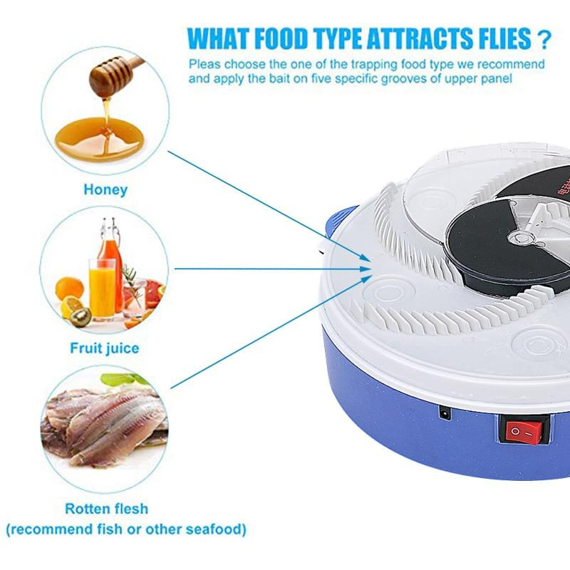 The Worlds Best Usb Silent Fly Trap
