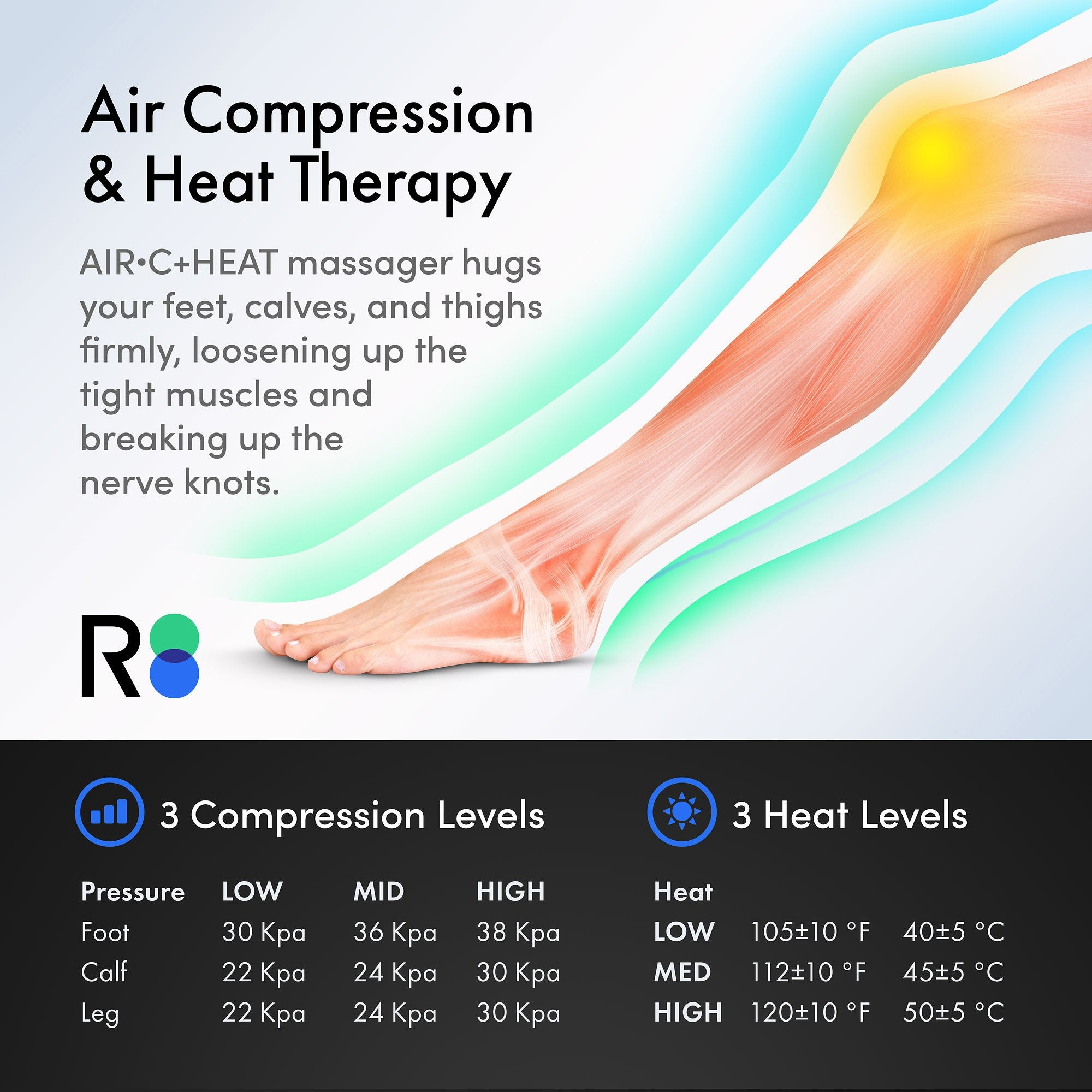 Reathlete Airc Leg Air Massager