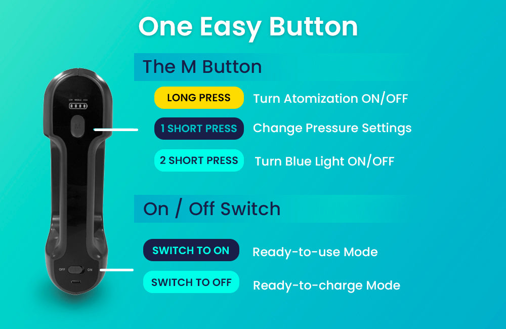 Qdot One Easy Button Features by airDefender