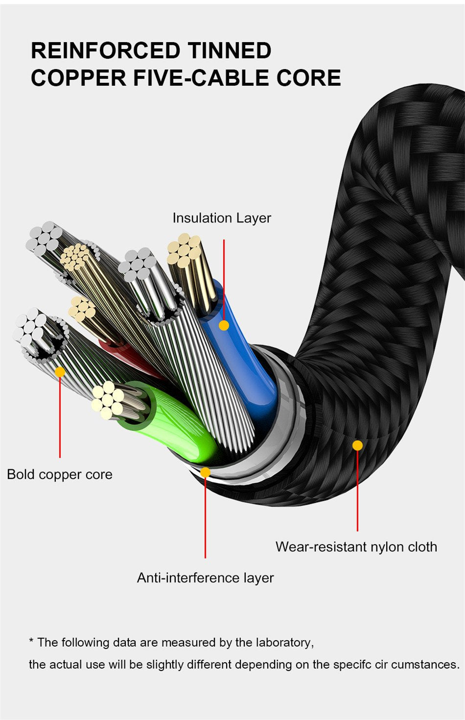 Double 360° Magnetic Cable