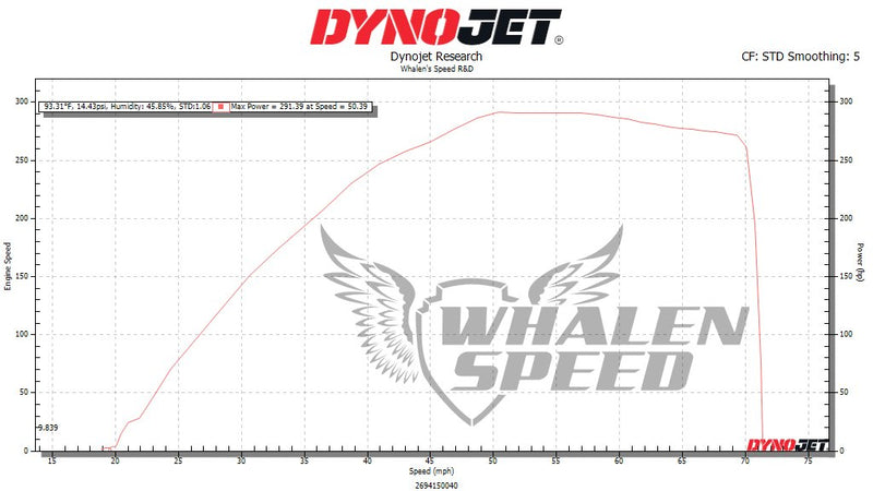 Whalen Speed Can Am WS300X (340HP) Performance Package   E85