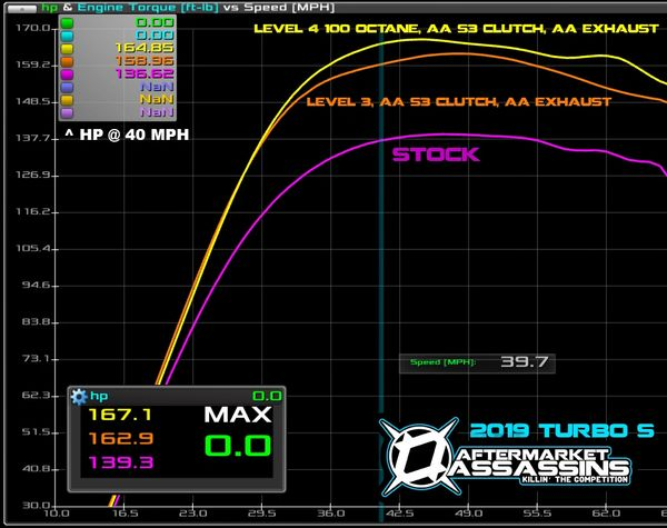 AA CUSTOM TUNED POWERVISION FOR 2017-20 RZR XP TURBO
