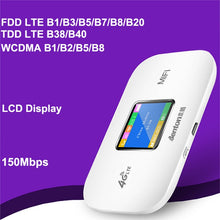 Load image into Gallery viewer, Unlocked 4G Wifi Router mini router 3G 4G Lte Wireless Portable Pocket wi fi Mobile Hotspot Car Wi-fi Router With Sim Card Slot