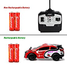Remote Control Car Model Electric Vehicle RC Racing Toy Hobby Cars for A Perfect Toy Gift (Scale 1:28/AA Battery) RC101/RC102/RC103 BY Luusama
