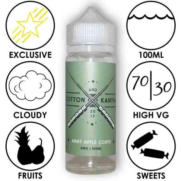 Apple Army Corps - Cotton and Kanthal | Candy Ejuice - Juice