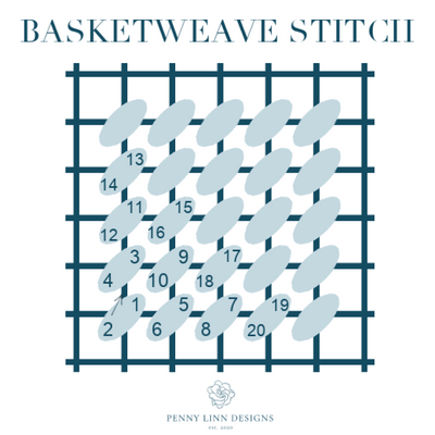VIDEO How-To: Basketweave Stitch