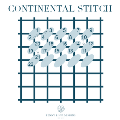 VIDEO How-To: Continental Stitch