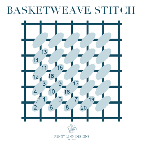 basketweave needlepoint stitch how to guide
