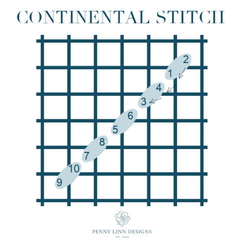Continental diagonal Stitch how to needlepoint guide