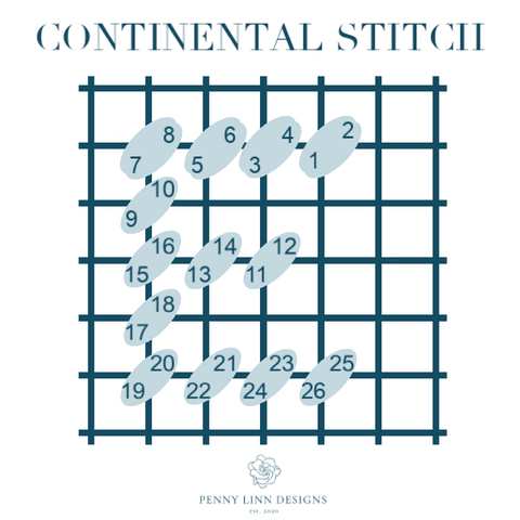 continental letter stitch how to guide needlepoint