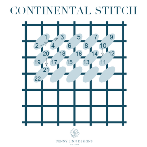 Continental Stitch how to needlepoint guide