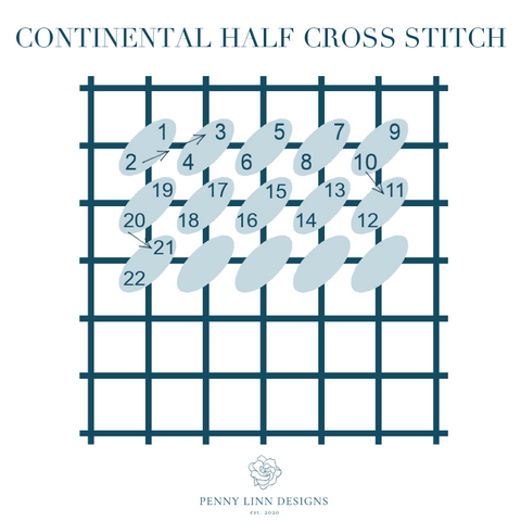 half cross continental stitch needlepoint how to guide
