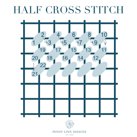 half cross needlepoint stitch how to guide