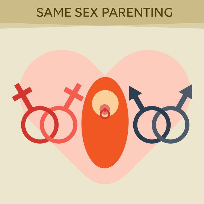 Same Sex Parenting!