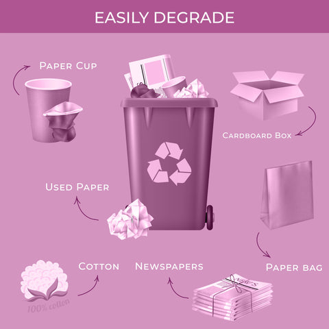 easily degradable items