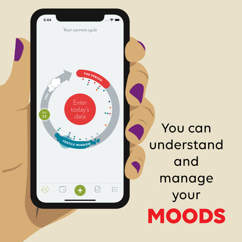 Why period tracker is important?