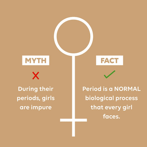 menstruation myths and facts in India