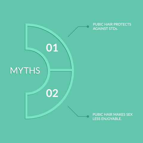 myths about pubic hair