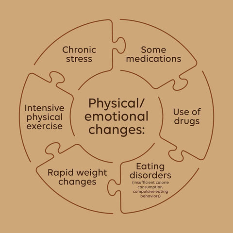 physical and emotional changes during periods