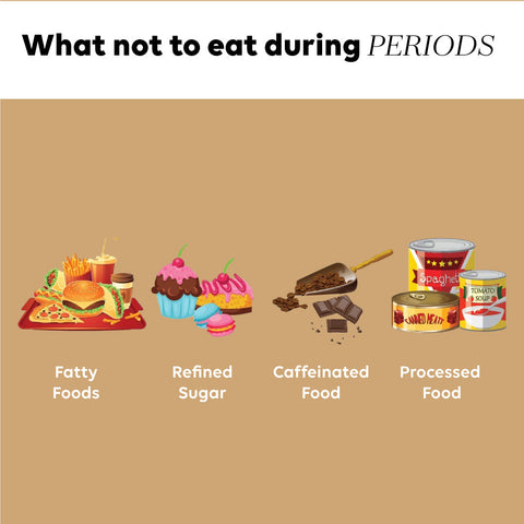 What not to eat during Periods?