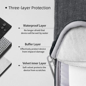 WiWU Gent Business Sleeve, Laptop Sleeve Water-Resistant Protective Cover