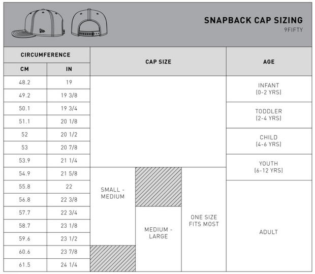 New Era baseball cap size chart