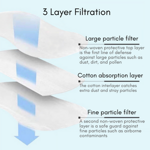 Filter+ Replaceable Filters (6 pack)