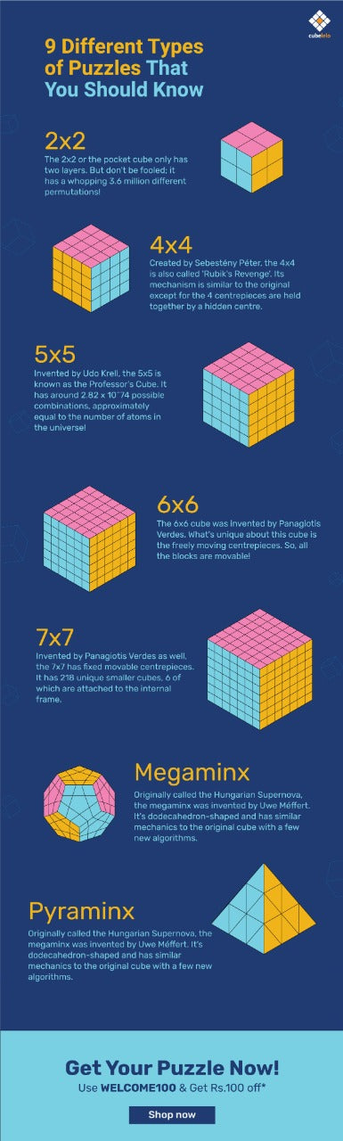 types of cubes