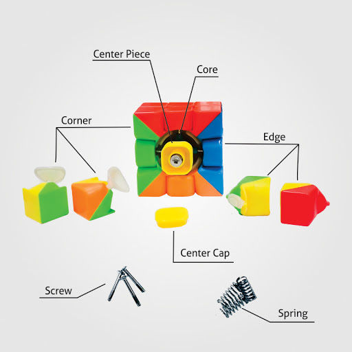 YuXin Little Magic 3x3 Spare Parts-Spare Parts-YuXin