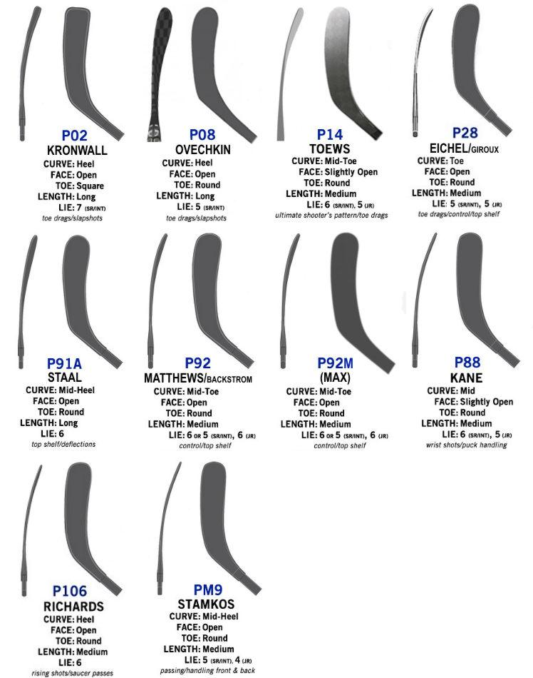 BAUER Standard Blade patterns