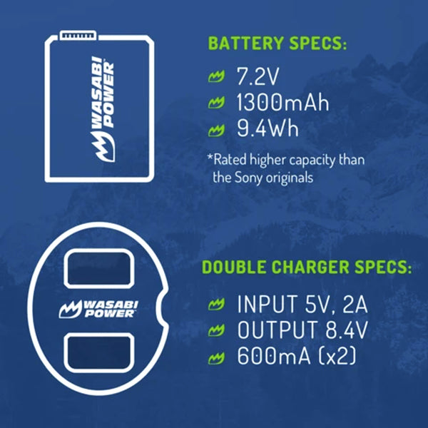 Wasabi Power Battery for NP-FW50 (2-PACK) and Dual Charger COMPATIBLE WITH ALPHA A7, A7 II, A7R, A7R II, A7S, A7S II, A5000, A5100, A6000, A6300, A6500 FW50