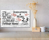Broad Bay Personalized 23 Year Anniversary Sign Gift Twenty-Third Wedding Anniversary 23rd for Couple Him Or Her Days Minutes Years