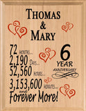 Broad Bay Personalized Anniversary Sign Wedding Anniversary Custom Name & Year Gift for Husband Wife Couple Him Her Man Woman Select 1 to 60 Years