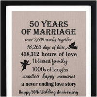 20 Years of Marriage Burlap Art with Frame, 20th Wedding Anniversary Gifts for Wife, 20th Anniversary Gifts for Couple
