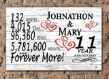 Broad Bay Personalized 11 Year Anniversary Sign Gift Eleventh Wedding Anniversary 11th for Couple Him Or Her Days Minutes Years