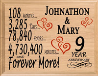 Broad Bay 9th Personalized 9 Year Anniversary Wedding Gift for Wife Husband Couple Him Her