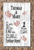 Broad Bay Personalized Anniversary Sign Gift Select The Year Wedding Anniversary for Couple Him Or Her Days Minutes Years
