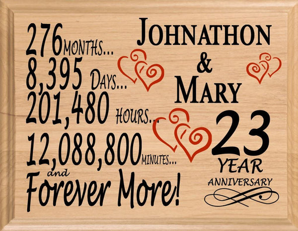 Broad Bay 23 Year Personalized 23rd Anniversary Wedding Gift for Wife Husband Couple Him Her
