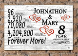 Broad Bay Personalized 8 Year Anniversary Sign Gift Eighth Wedding Anniversary 8th for Couple Him Or Her Days Minutes Years