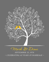 40th Anniversary Gift for Parents Wife Husband, Personalized 40 Year Wedding Anniversary - Art Print