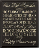 "LifeSong Milestones 30th Anniversary Gift for Couple Parents 30 year Anniversary Gifts ideas Wall Plaque 12"" x 15"" By (Black)"