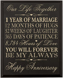 "LifeSong Milestones 1st Wedding Anniversary Wall Plaque Gifts for Couple, 1st for Her,1st Wedding for Him 12"" W X 15"" H Wall Plaque (Distressed Wood)"
