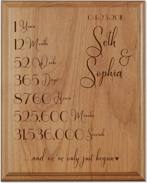 LifeSong Milestones 1st for Him Her Personalized Name and Date Plaque 1 Year of Marriage - One Year Wedding Keepsake Gift for Parents Husband Wife (One Year Hearts White)