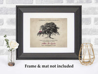 50th Wedding Anniversary Gift for Parents - Personalized Art Print (BEIGE)