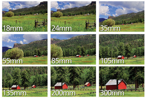 Focal length example.