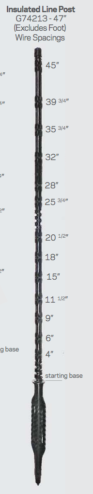 Gallagher insulated line posts 47""