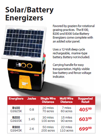 Gallagher B100 Solar Electric Fence Charger Energizer